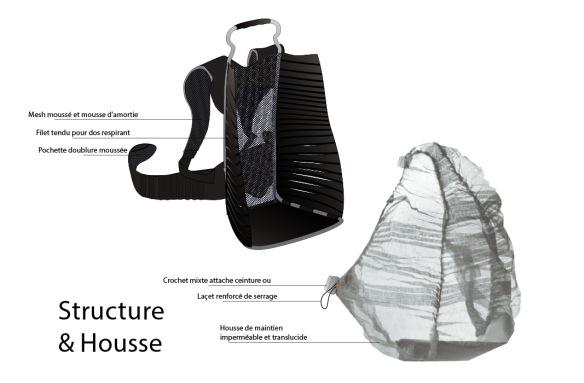 structure et housse